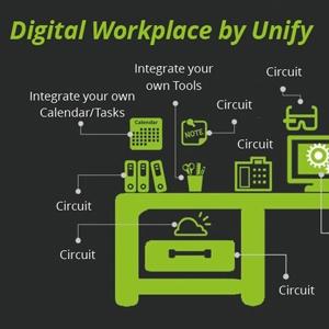 Digital Workplace - Circuit vagy Skype for Business